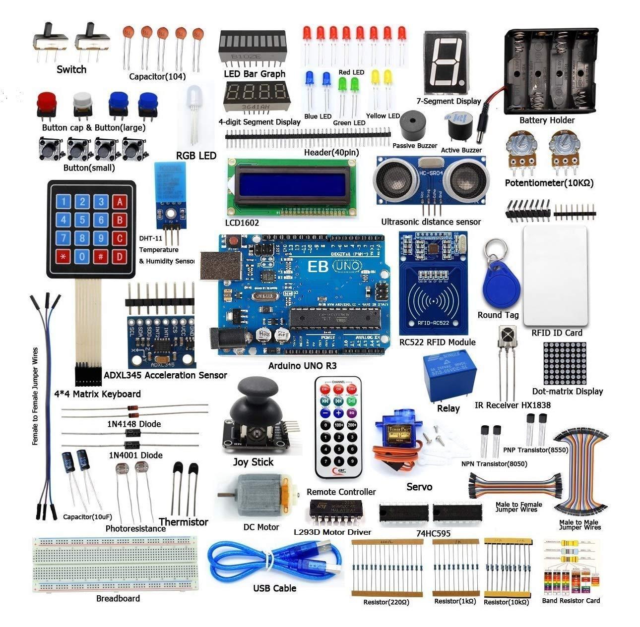 Electrobot RFID Starter Kit